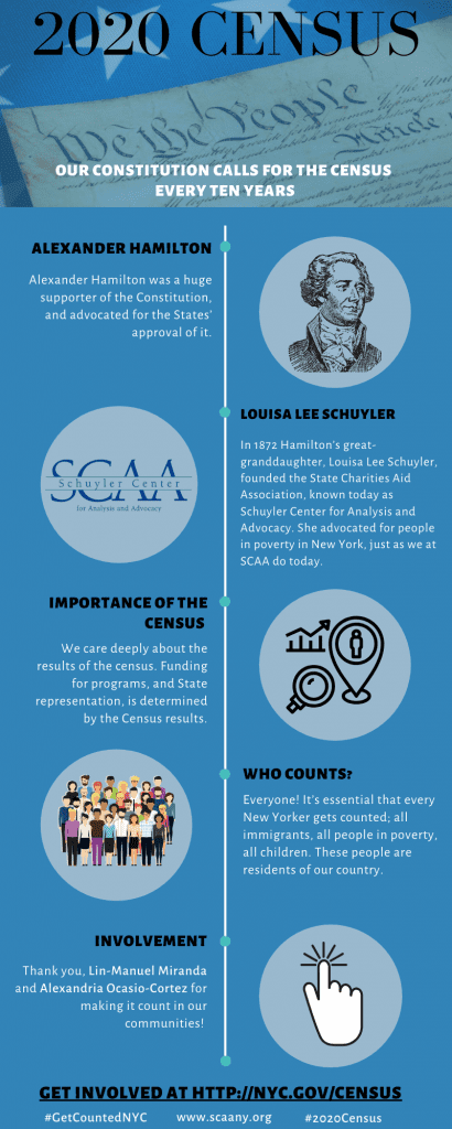 SCAA connection to 2020 Census